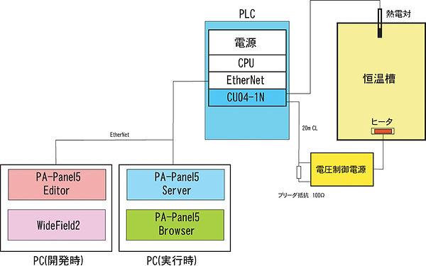 PLC_高精度温度制御3.jpg