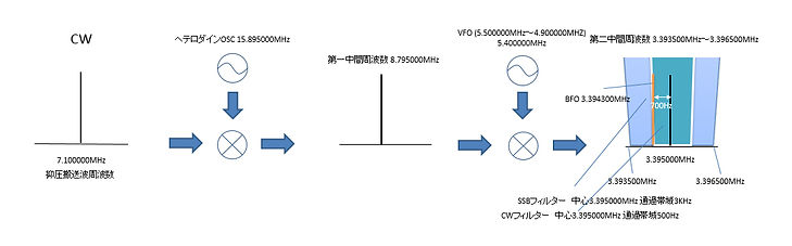 TS-520_FREQ_R_CW.jpg