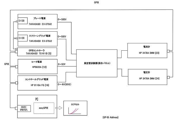 真空管試験システム構成1w.jpg