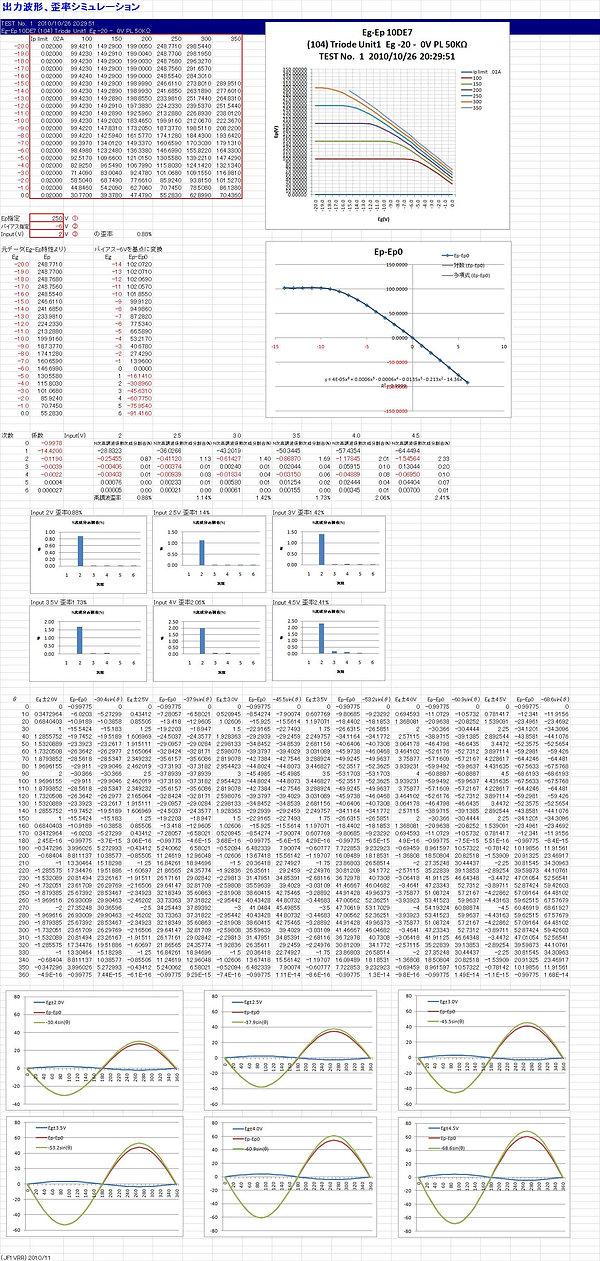 10DE7_出力波形_歪率シミュレーション.jpg