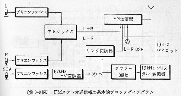 FMステレオ_02.jpg