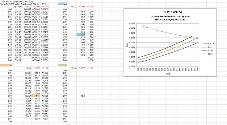 12BH7A_UNIT2_三定数.jpg