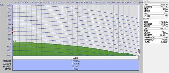 大坊山からの展望3.jpg