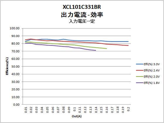 XCL101C331BR_2.jpg