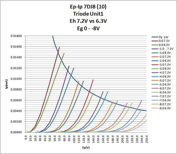EP_IP_7DJ8_72_vs_62.jpg