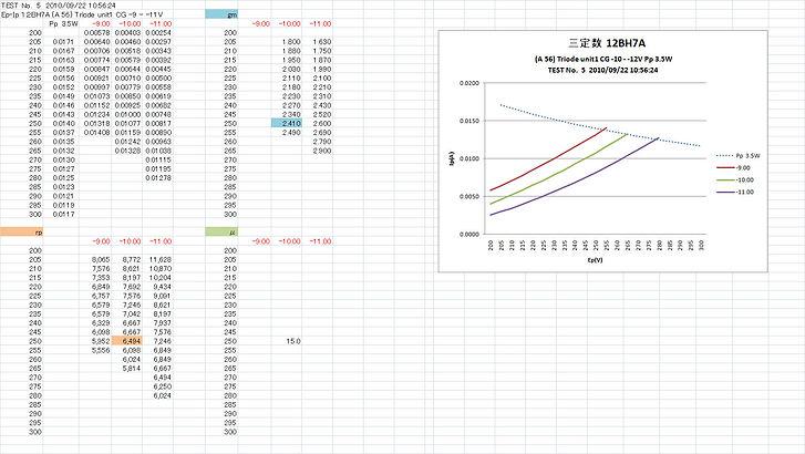 12BH7A_UNIT1_三定数.jpg
