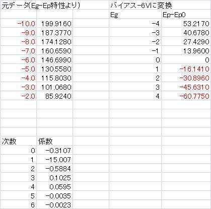 10DE7_波形シミュレーションEg_Epデータ.jpg