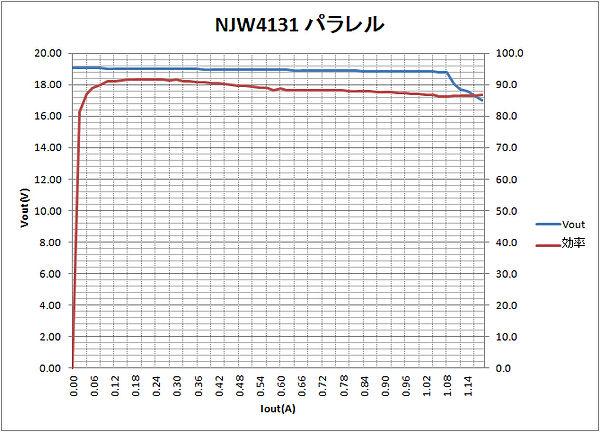 NJW4131昇圧コンバータ06.jpg