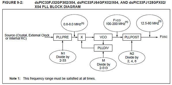 dsPIC33fj64gp802_2.jpg