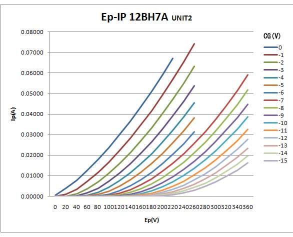 Ep_IP_12BH7A_B2_UNIT2正常.jpg