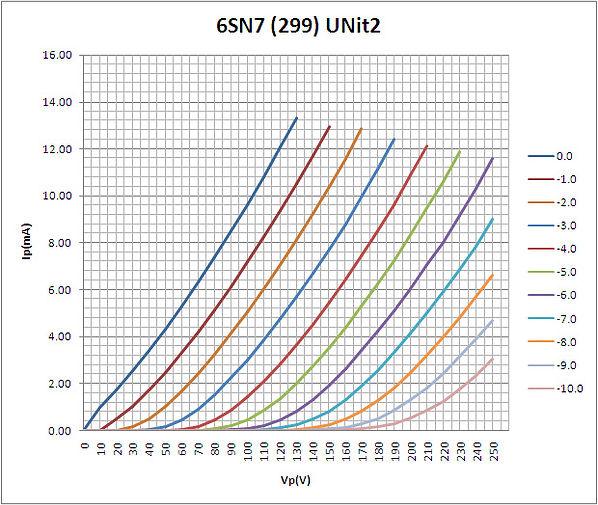 6SN7GT_3.jpg