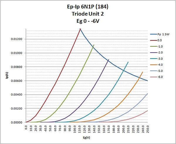6N1P_184_unit2_EP_IP.jpg