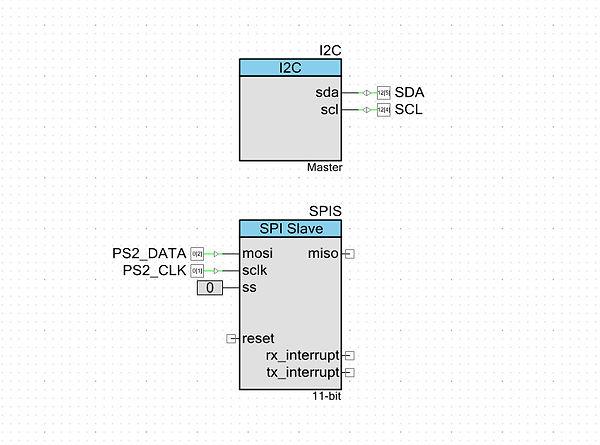 PSoC_PS2Kbd_2.jpg