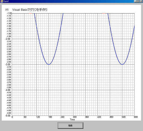 VB_Graph_6.jpg