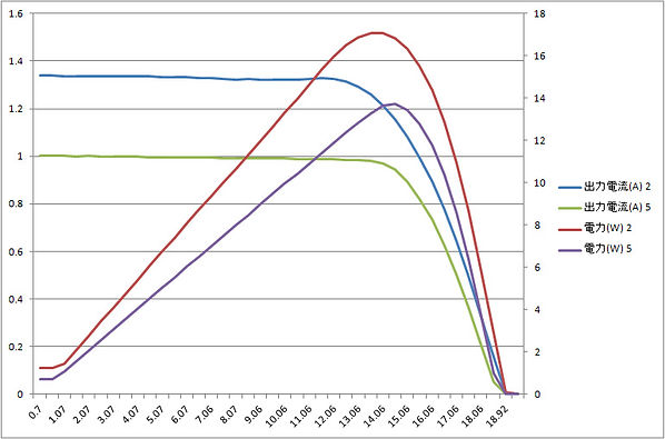 太陽電池OPSM-SF1025 _3.jpg