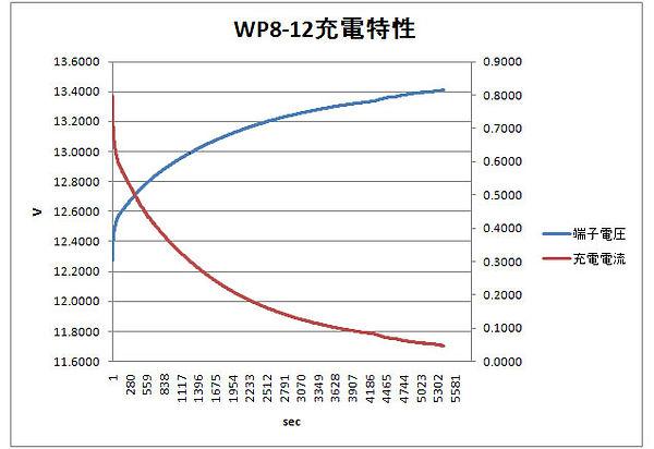 wp8_12_Jyuden_2.jpg