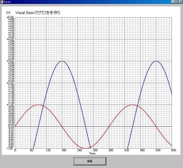 VB_Graph_5.jpg