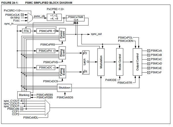 PSMC_01.jpg