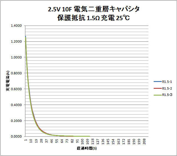 電気二重層キャパシタ2.5V_10F_06.jpg