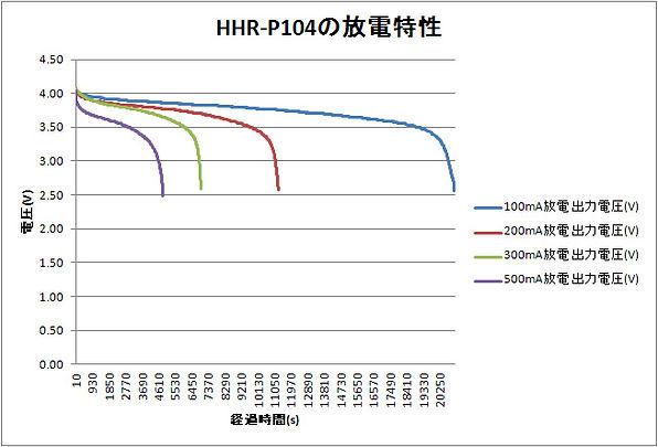 HHR_P104_NHBATT_04.jpg