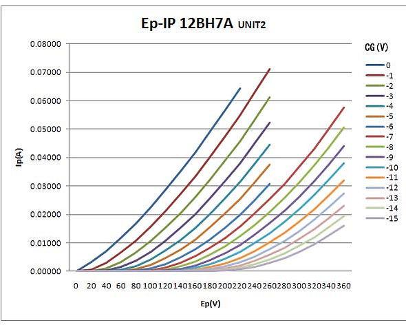 Ep_IP_12BH7A_B1_UNIT2正常.jpg
