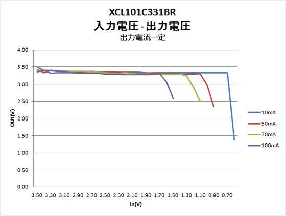XCL101C331BR_3.jpg