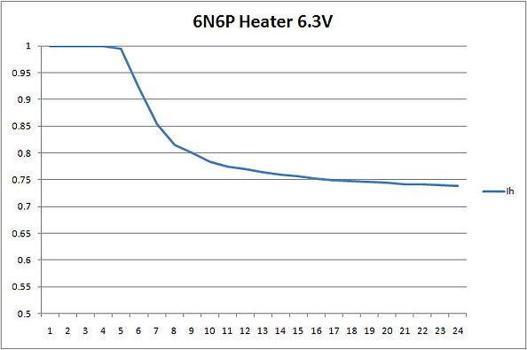6N6P_187_heater.jpg