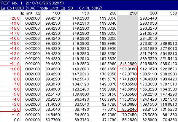 10DE7_波形シミュレーションEg_Ep元データ.jpg