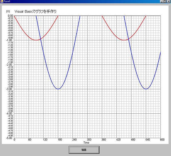 VB_Graph_3.jpg