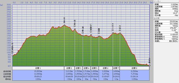 平ヶ岳から大水上山1.png