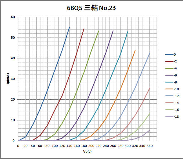 6BQ5_No23.jpg