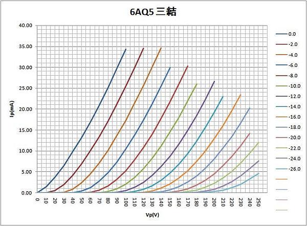 6AQ5_三結_A.jpg