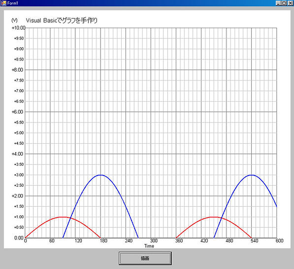 VB_Graph_2.jpg