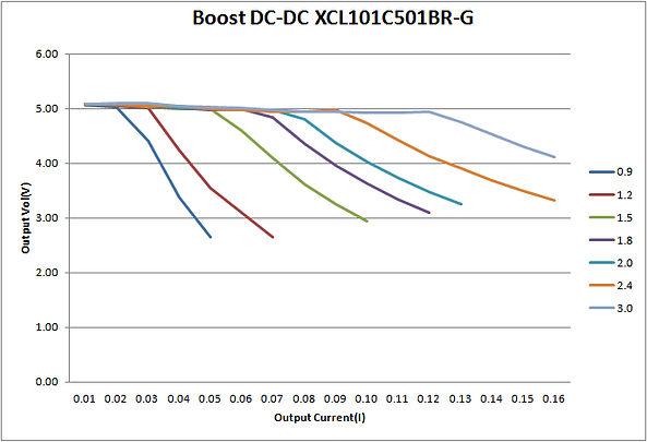 XCL101C501BR-G_2.jpg