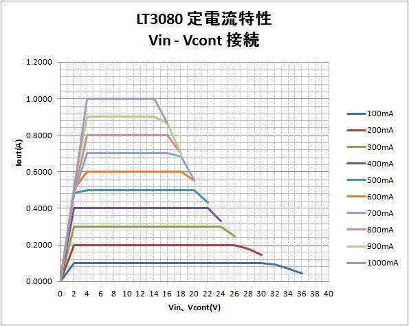 LT3080_05.jpg