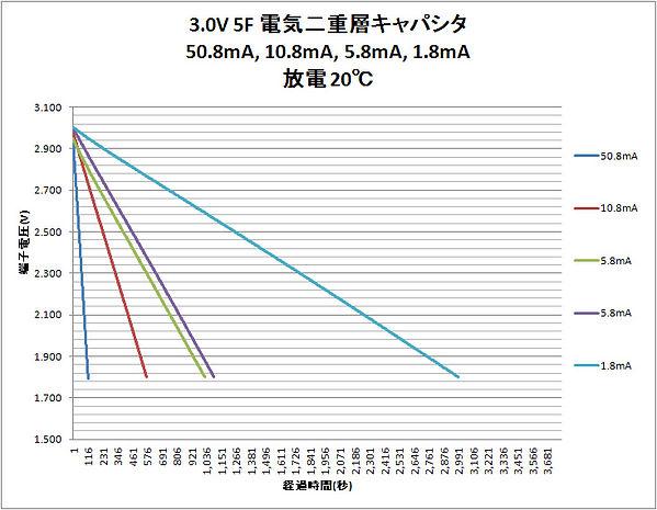 電気二重層キャパシタ2.5V_10F_07.jpg