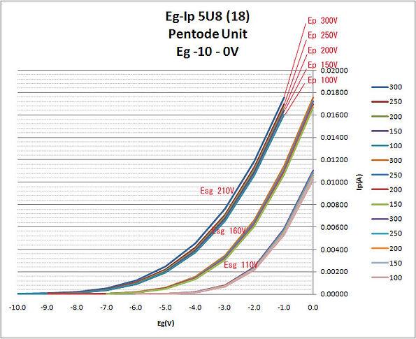 5U8P_EG_IP.jpg