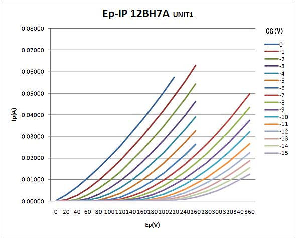 Ep_IP_12BH7A_B1_UNIT1正常.jpg