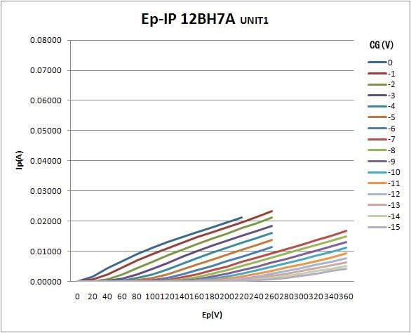 Ep_IP_12BH7A_B2_UNIT1異常.jpg