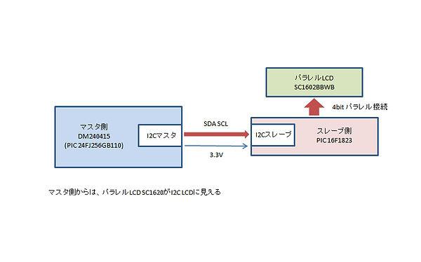 LCD_I2C化1.jpg