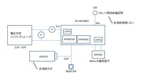 16F18857_消費電流1.jpg
