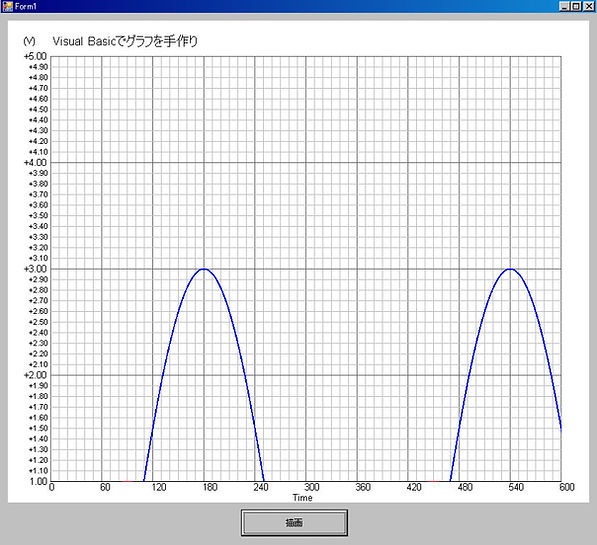VB_Graph_4.jpg