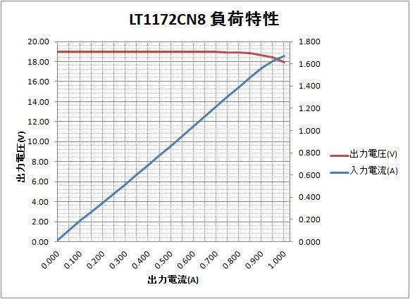 lt1172CN8_6.jpg