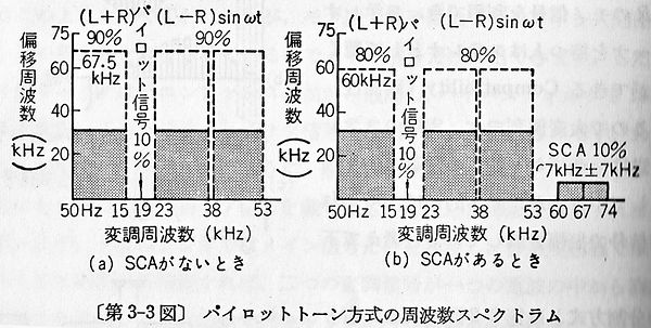 FMステレオ_01.jpg