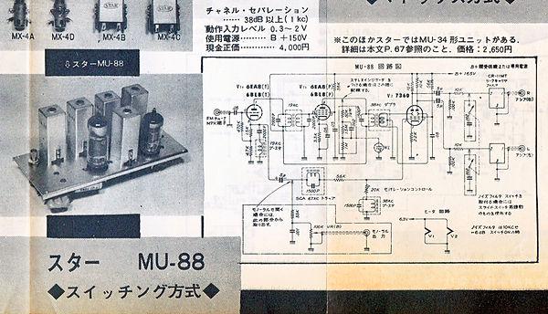 ラジオ技術1965_05_MU88.jpg