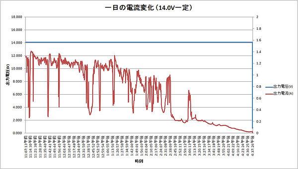 太陽電池OPSM-SF1025-_4.jpg