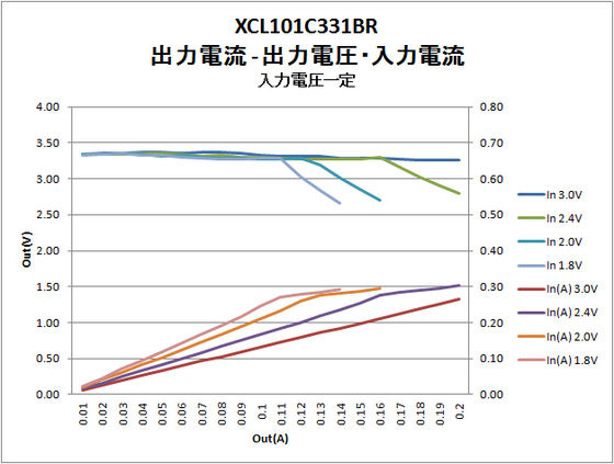 XCL101C331BR_1.jpg