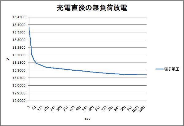 wp8_12_hoden_tokusei.jpg