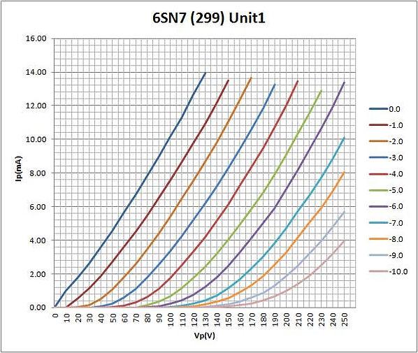 6SN7GT_2.jpg