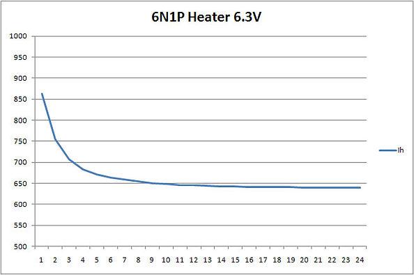 6N1P_184_heater.jpg